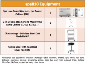 Spa810 equipement