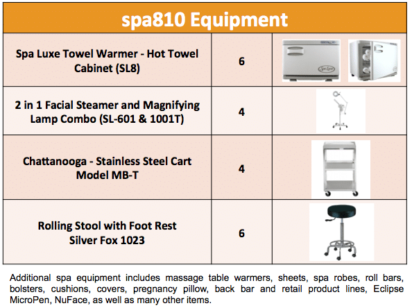 Spa810 equipement